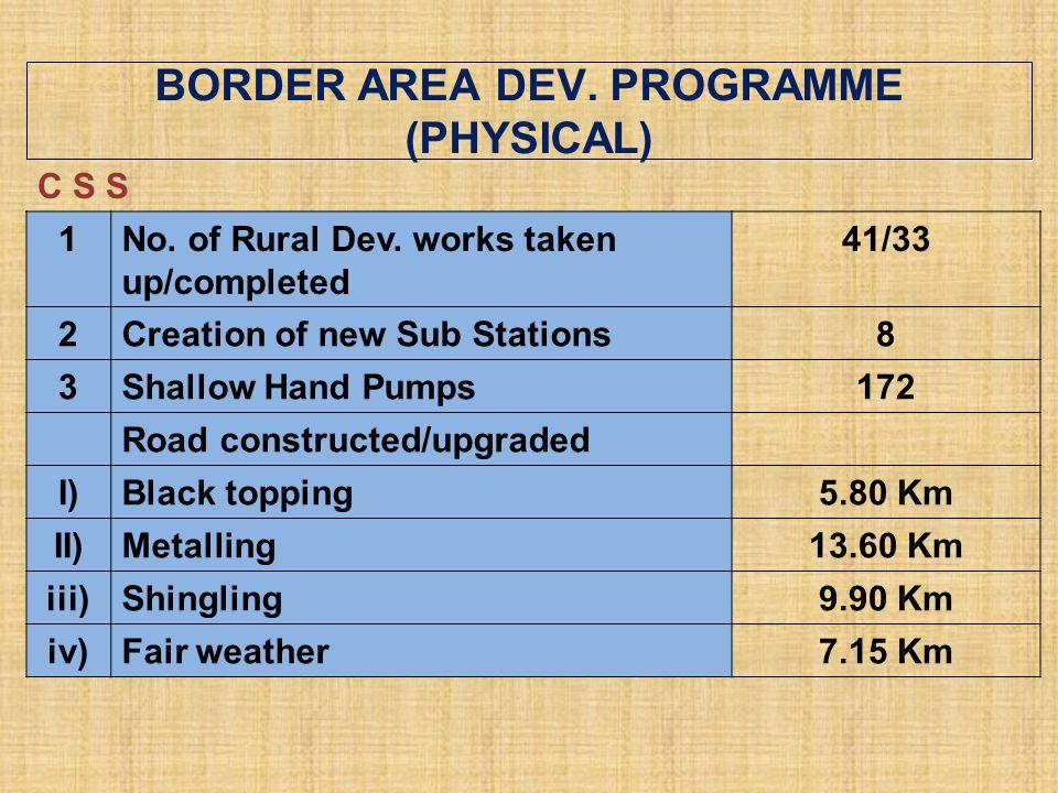 BORDER AREA DEV. PROGRAMME (Physical)