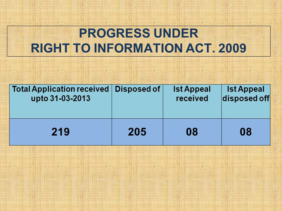 PROGRESS UNDER RIGHT TO INFORMATION ACT. 2009