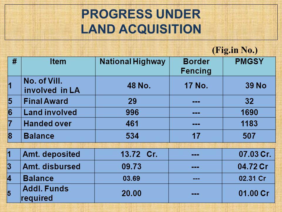 PROGRESS UNDER LAND ACQUISITION