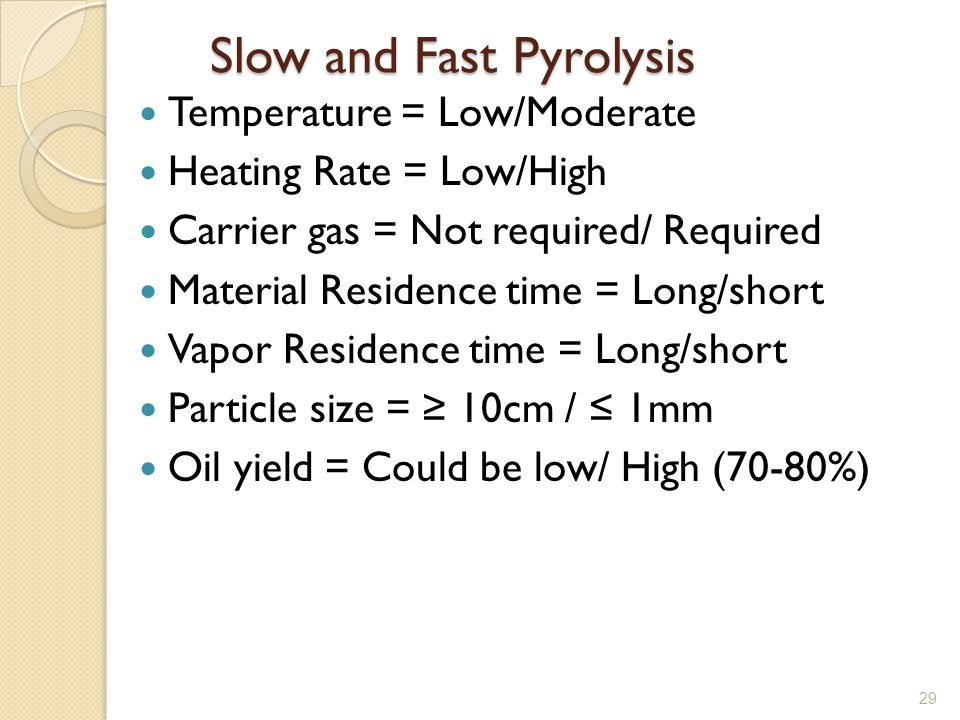 Slow and Fast Pyrolysis