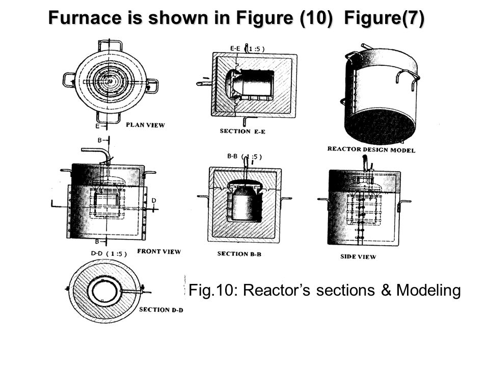 Furnace is shown in Figure (10) Figure(7)