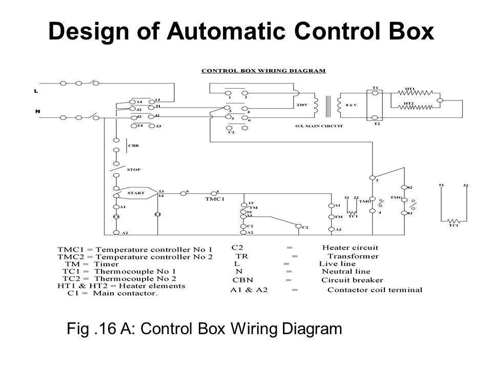 Design of Automatic Control Box