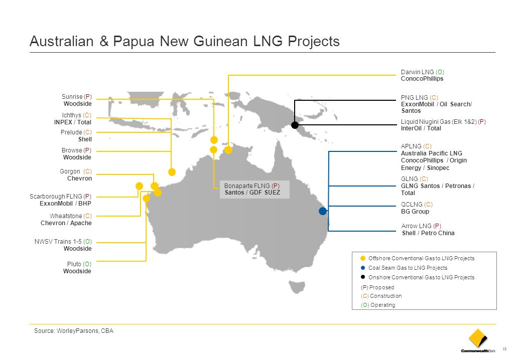Australian & Papua New Guinean LNG Projects