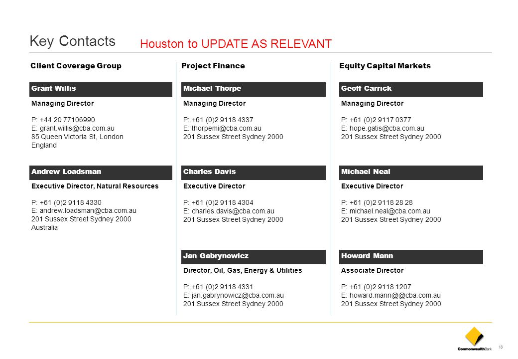 Key Contacts Houston to UPDATE AS RELEVANT Client Coverage Group