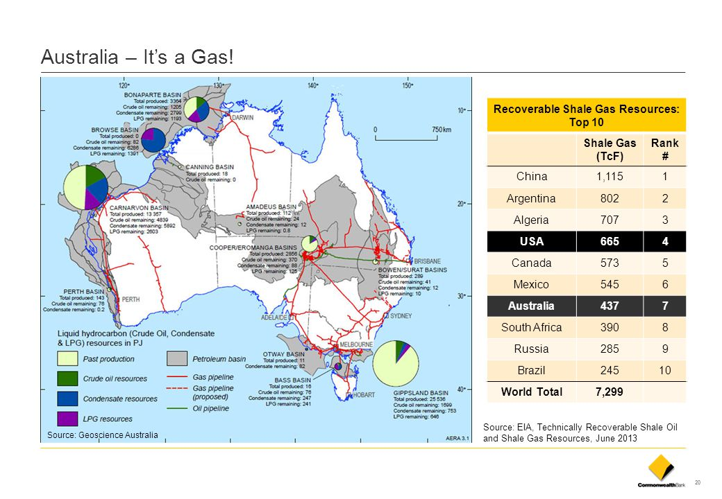 Recoverable Shale Gas Resources: Top 10