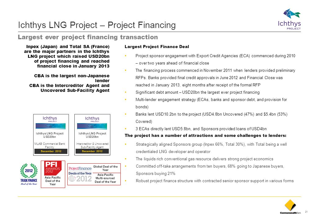 Ichthys LNG Project – Project Financing