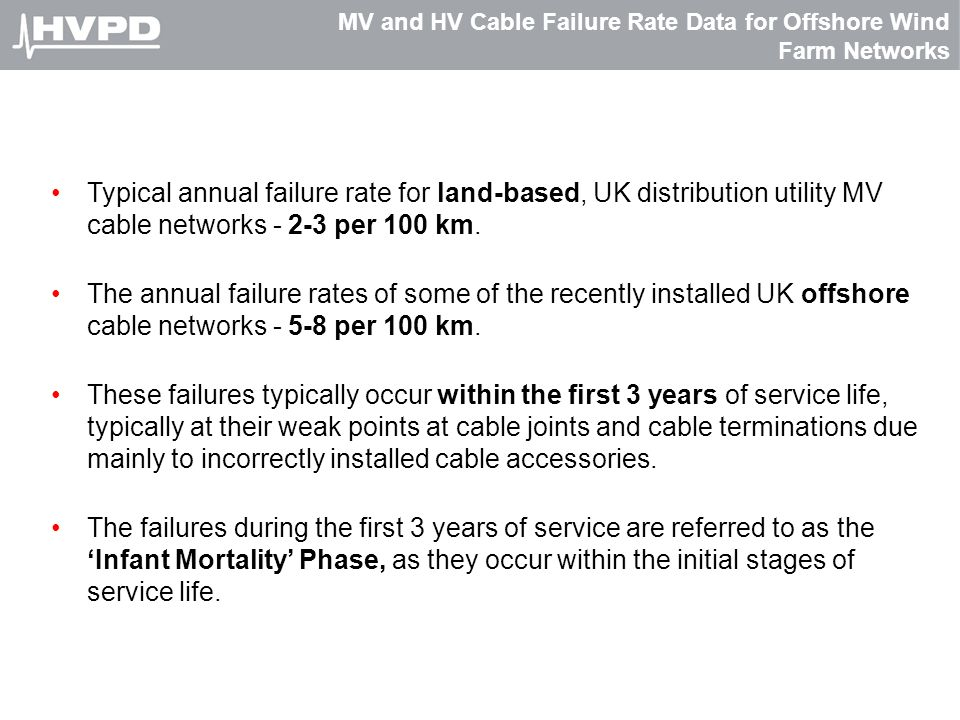 MV and HV Cable Failure Rate Data for Offshore Wind Farm Networks