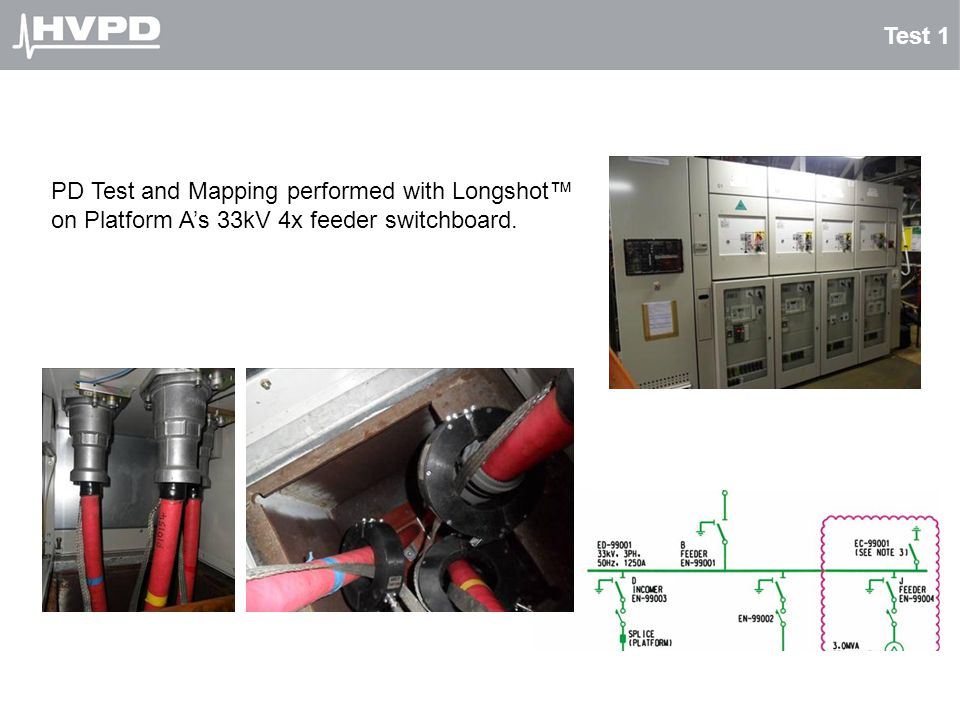 Test 1 PD Test and Mapping performed with Longshot™ on Platform A's 33kV 4x feeder switchboard.