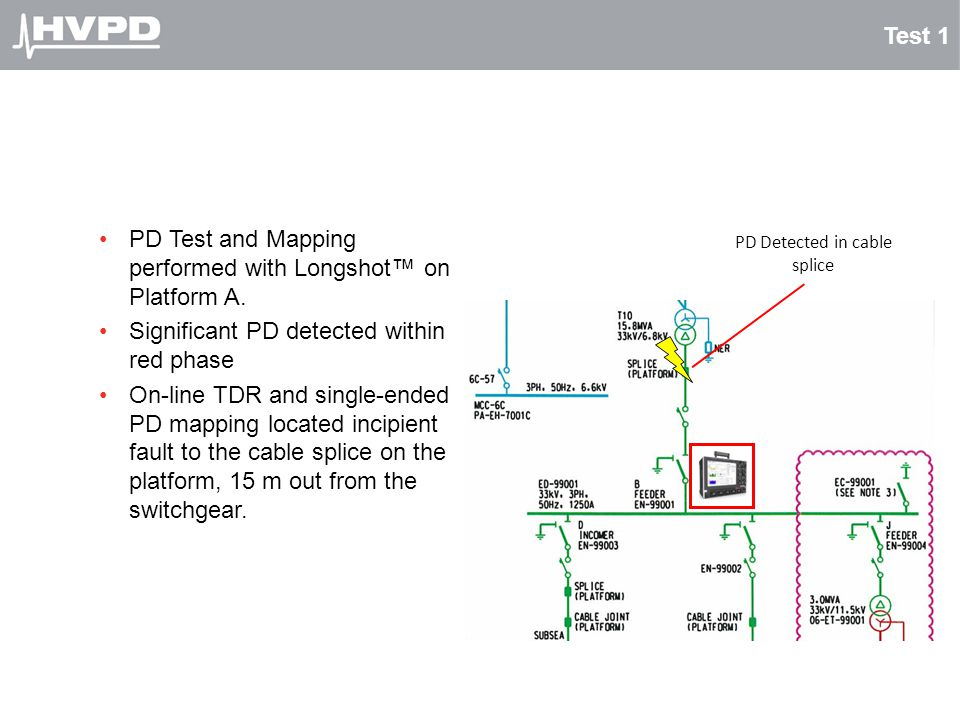 PD Detected in cable splice