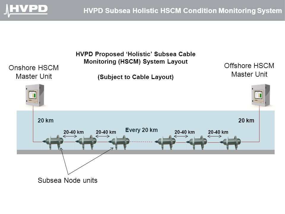 HVPD Subsea Holistic HSCM Condition Monitoring System