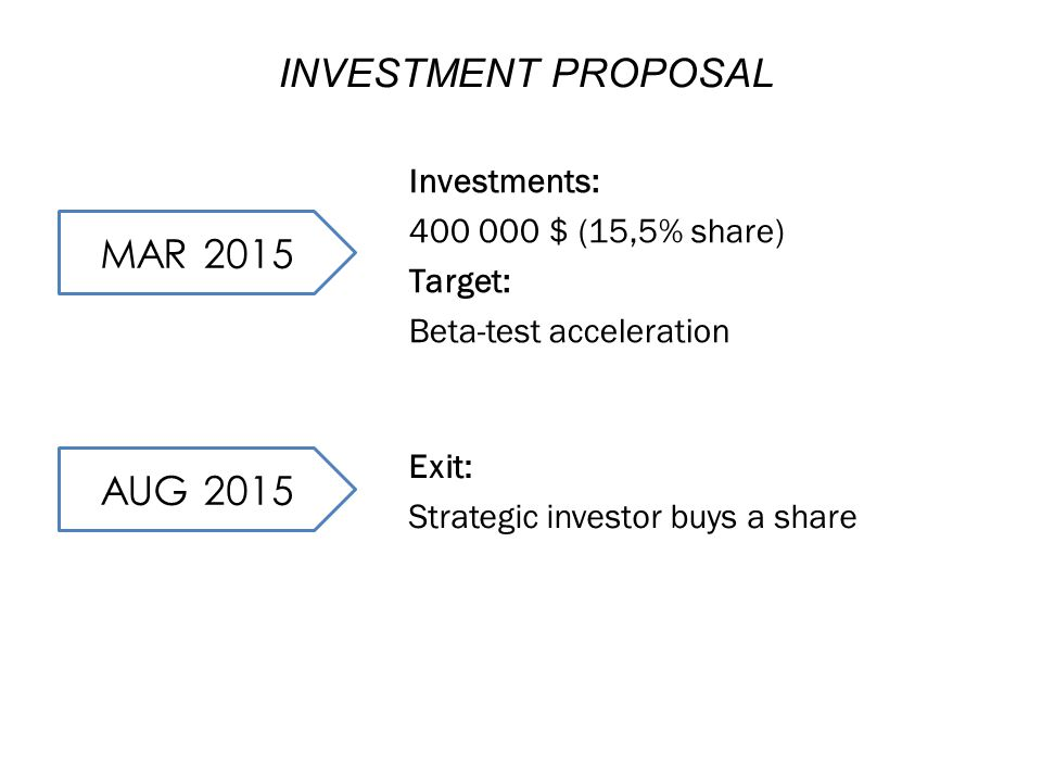 INVESTMENT PROPOSAL MAR 2015 AUG 2015
