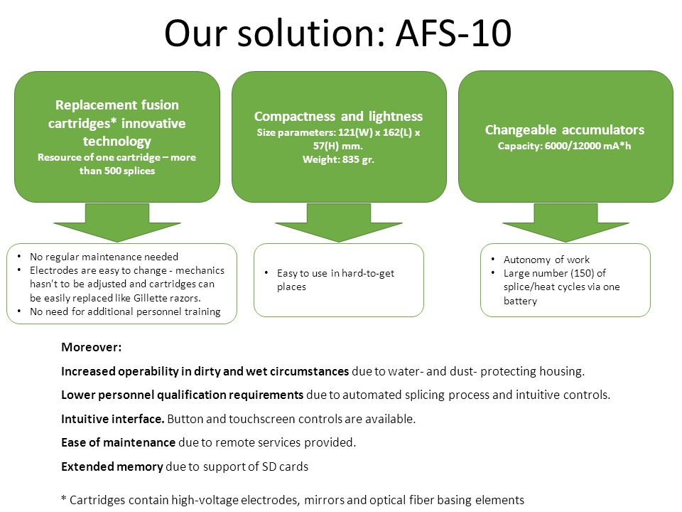 Our solution: AFS-10 Replacement fusion cartridges* innovative technology. Resource of one cartridge – more than 500 splices.