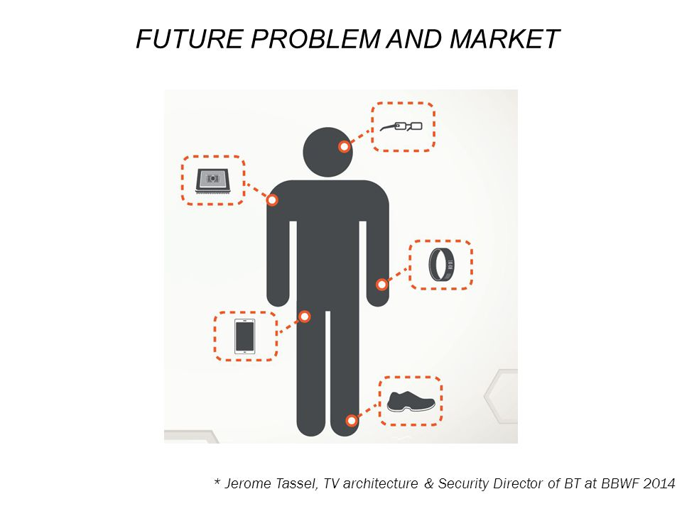 FUTURE PROBLEM AND MARKET
