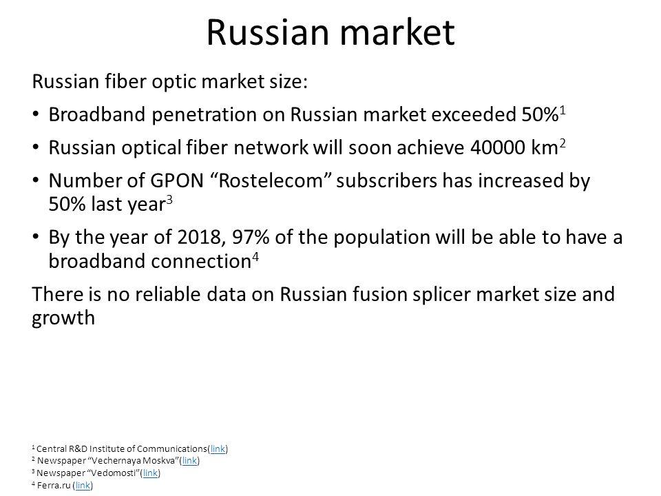 Russian market Russian fiber optic market size: