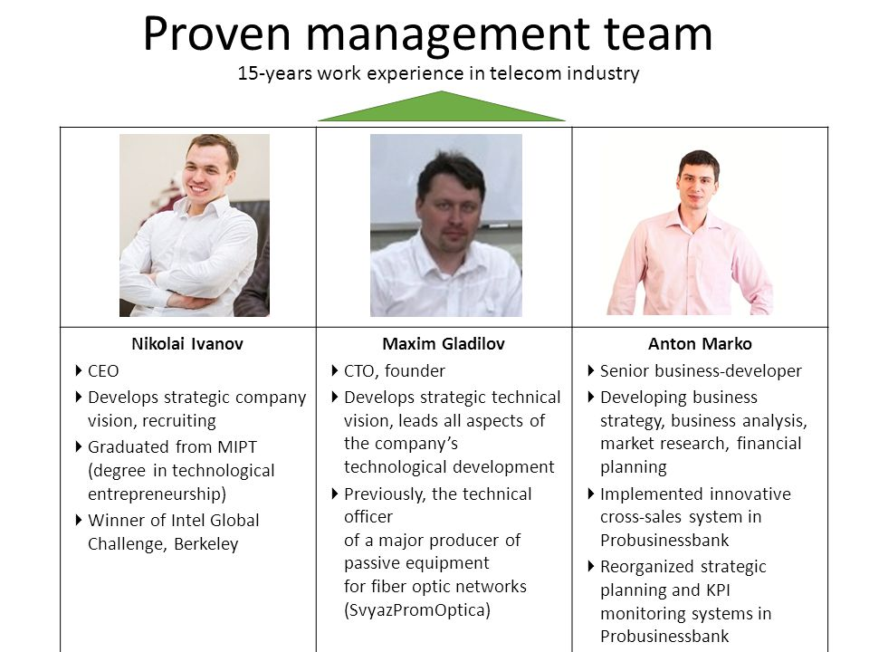 Proven management team