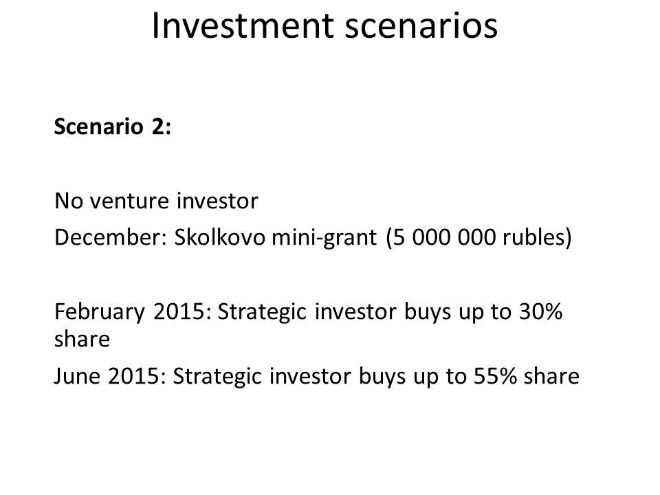 Investment scenarios
