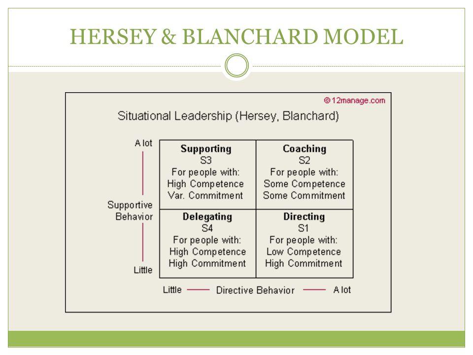 HERSEY & BLANCHARD MODEL
