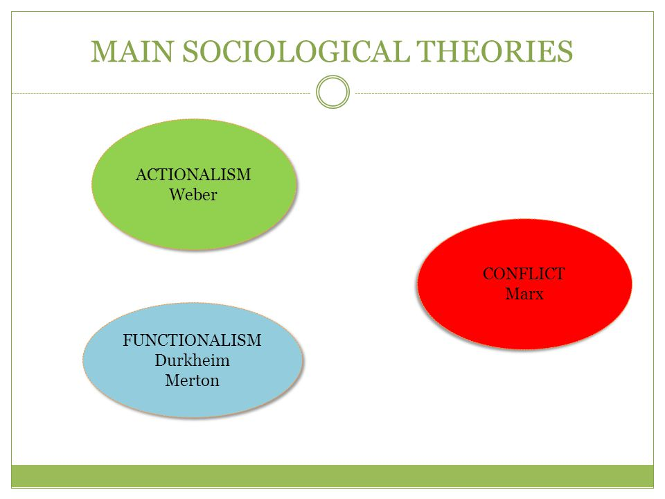 MAIN SOCIOLOGICAL THEORIES