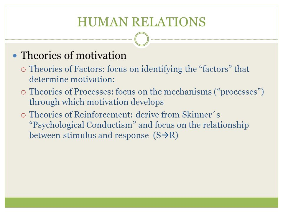 HUMAN RELATIONS Theories of motivation