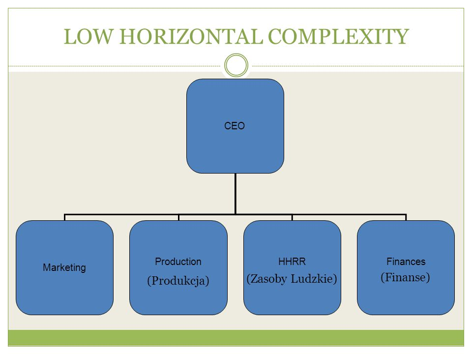 LOW HORIZONTAL COMPLEXITY