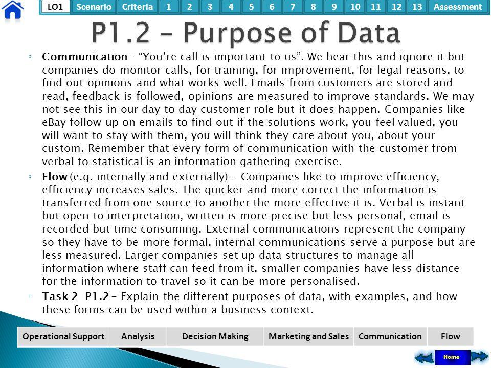 P1.2 – Purpose of Data
