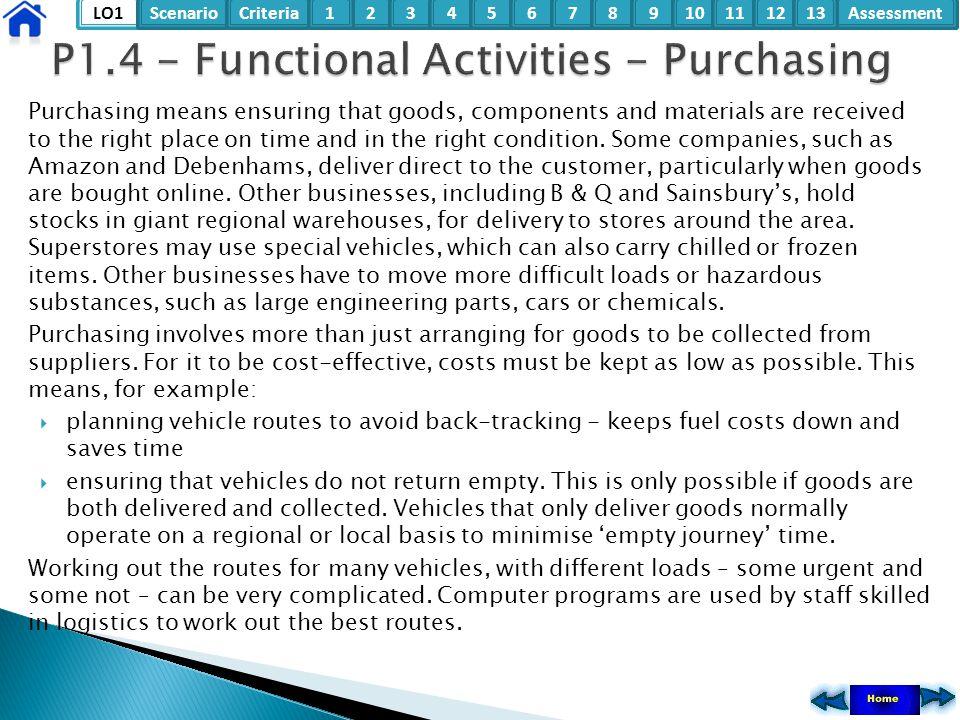 P1.4 - Functional Activities - Purchasing