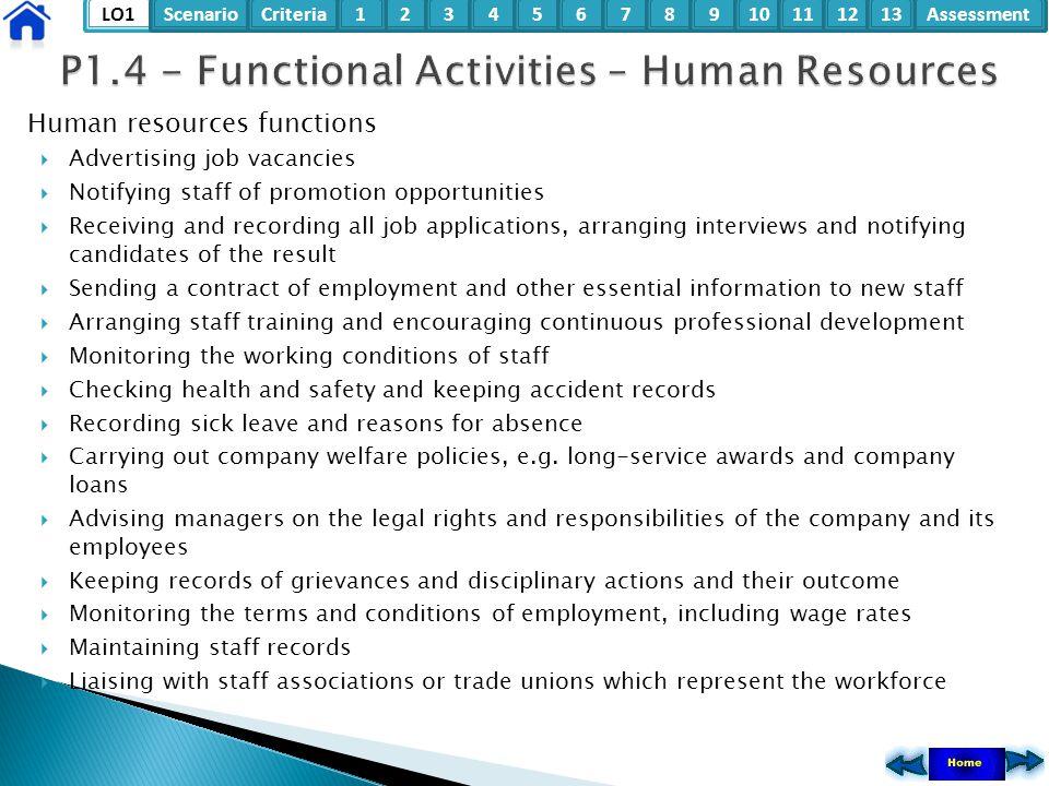 P1.4 - Functional Activities – Human Resources
