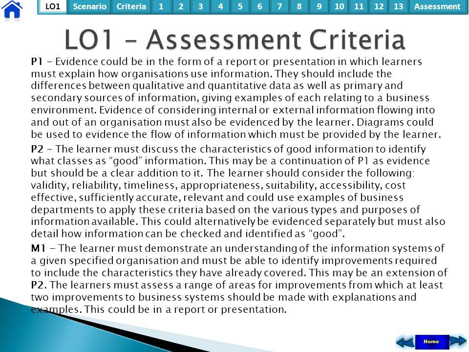 LO1 – Assessment Criteria