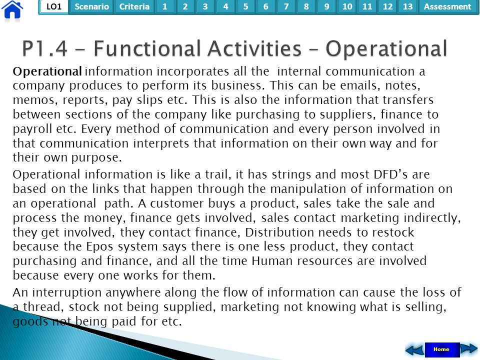 P1.4 - Functional Activities – Operational