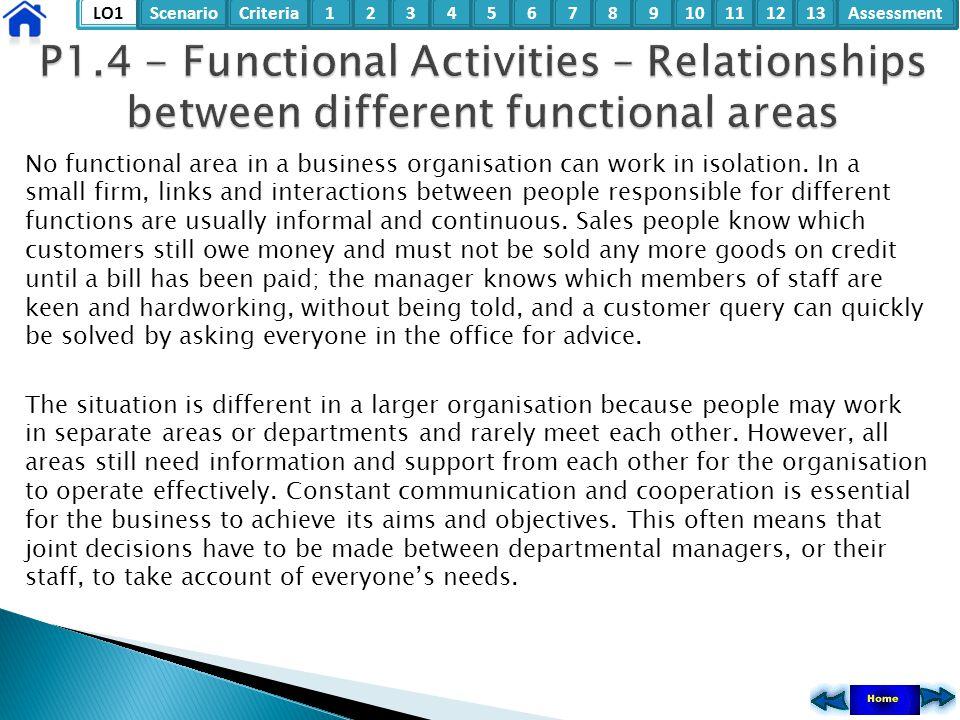 P1.4 - Functional Activities – Relationships between different functional areas