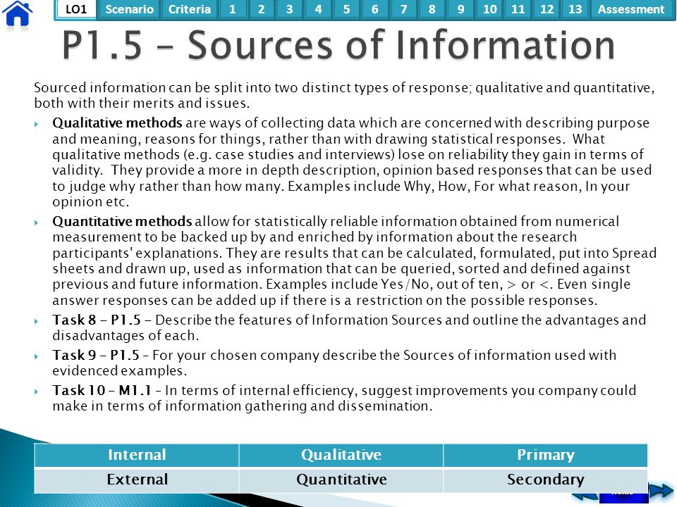 P1.5 – Sources of Information