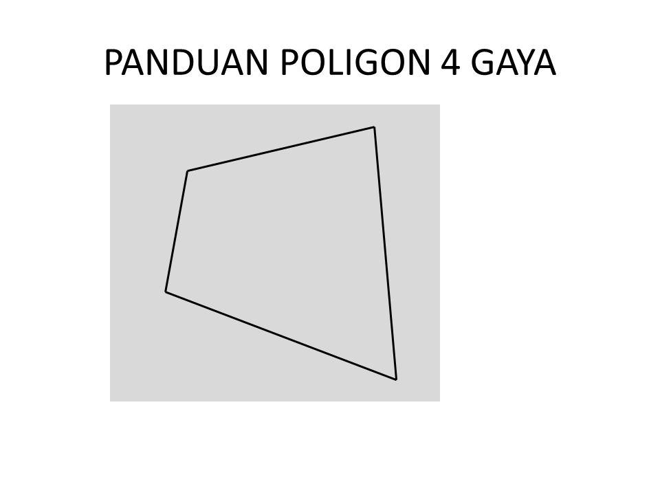 PANDUAN POLIGON 4 GAYA