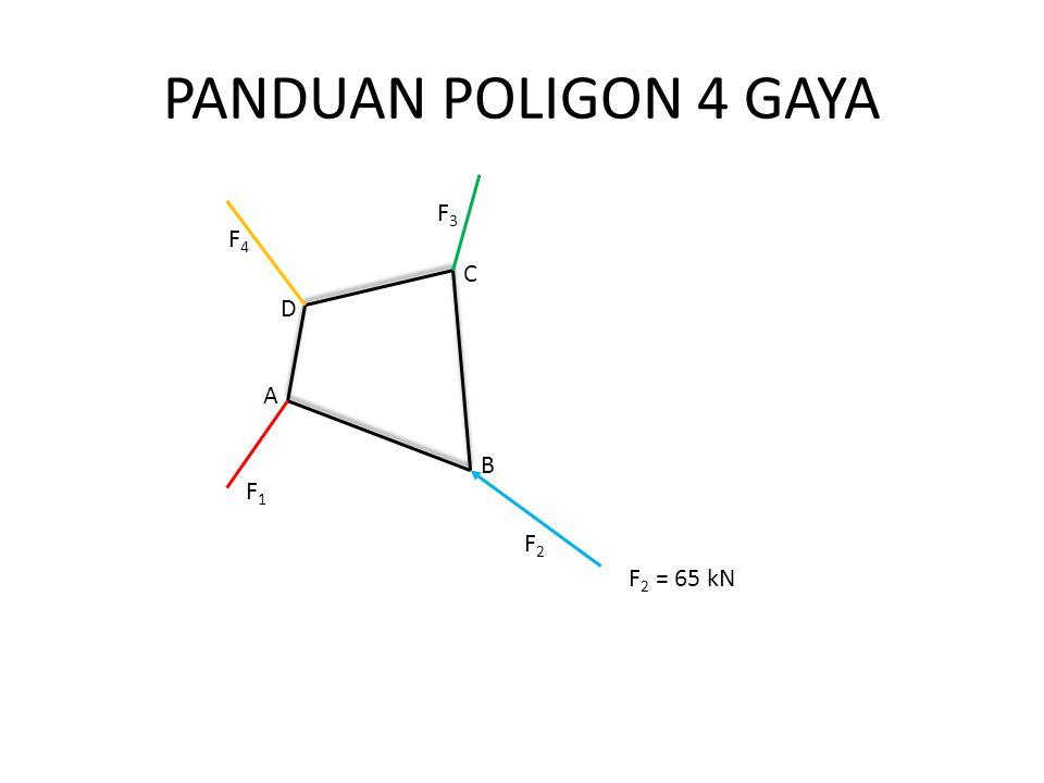 PANDUAN POLIGON 4 GAYA F3 F4 C D A B F1 F2 F2 = 65 kN