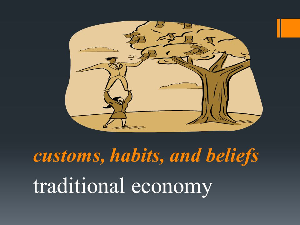 customs, habits, and beliefs