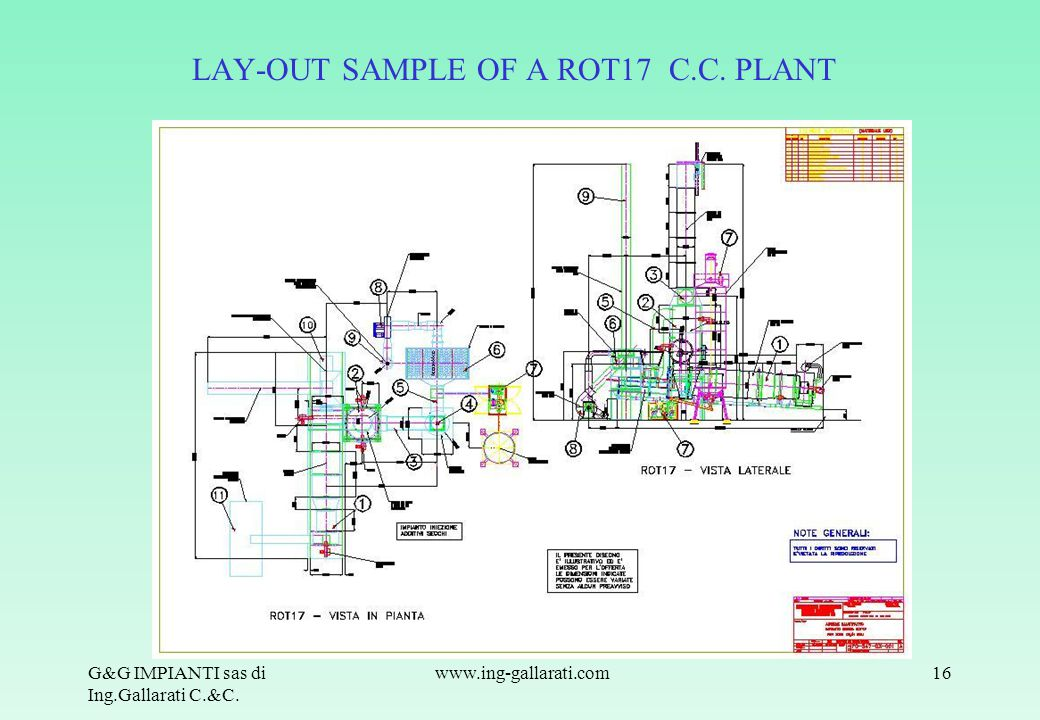 LAY-OUT SAMPLE OF A ROT17 C.C. PLANT