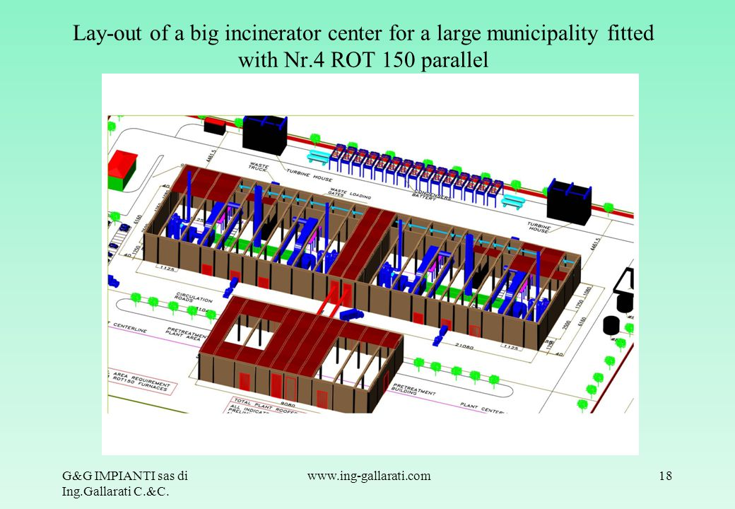 Lay-out of a big incinerator center for a large municipality fitted with Nr.4 ROT 150 parallel