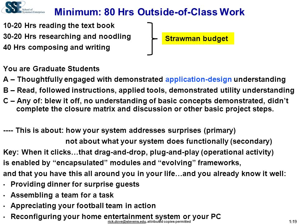 Minimum: 80 Hrs Outside-of-Class Work