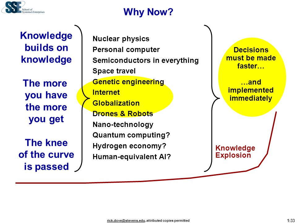 Why Now Knowledge builds on knowledge The more you have the more