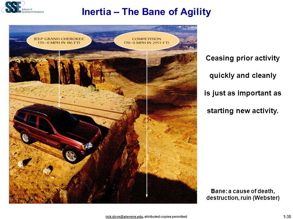 Inertia – The Bane of Agility