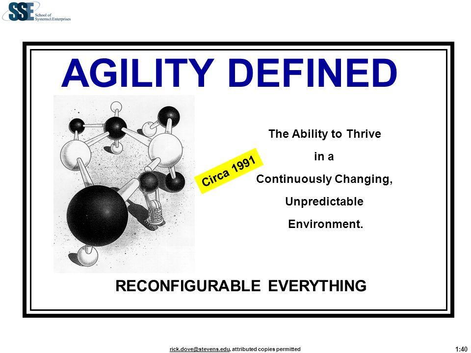 Continuously Changing, RECONFIGURABLE EVERYTHING
