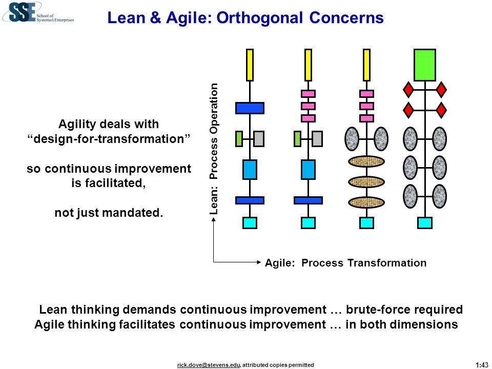 Lean & Agile: Orthogonal Concerns