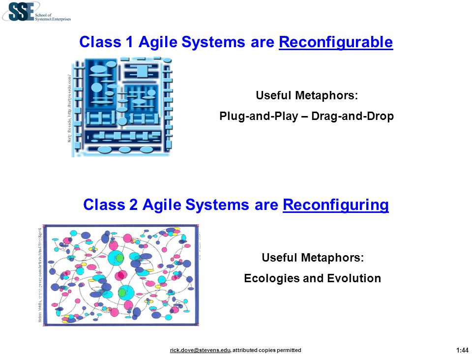 Class 1 Agile Systems are Reconfigurable
