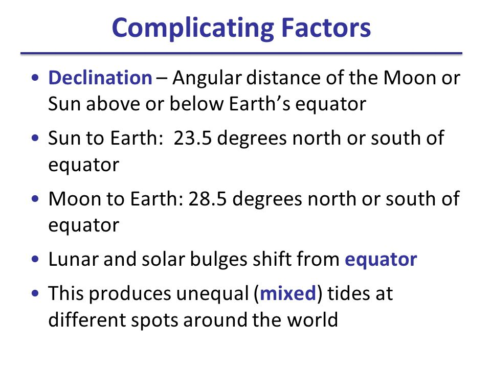 Complicating Factors Declination – Angular distance of the Moon or Sun above or below Earth's equator.