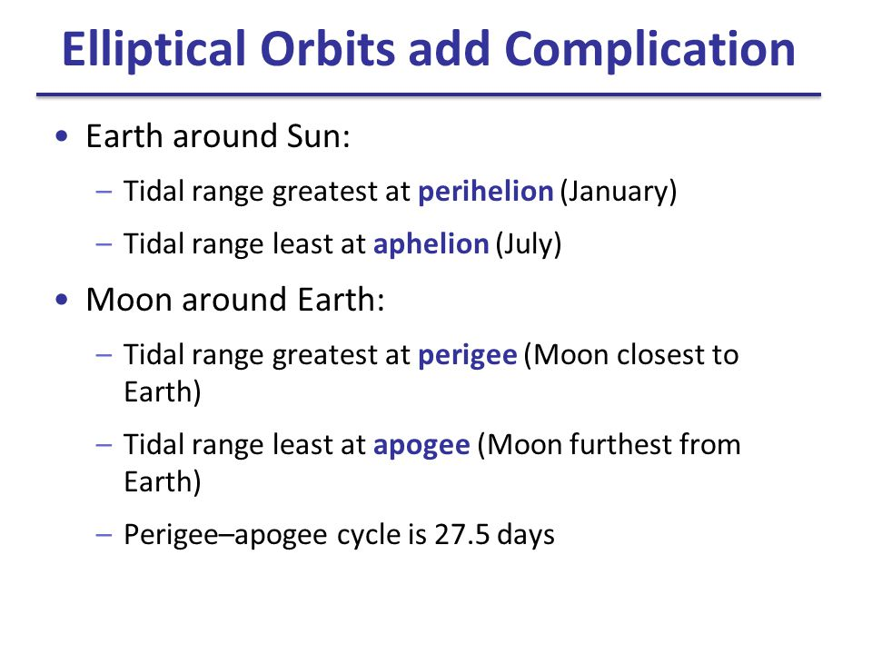 Elliptical Orbits add Complication