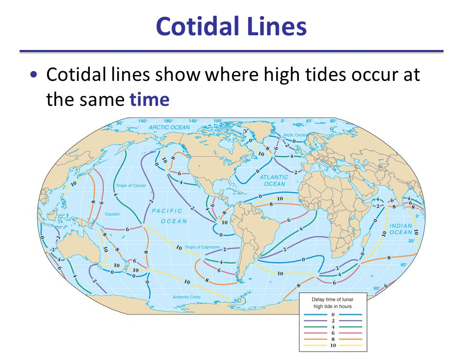 Cotidal Lines Cotidal lines show where high tides occur at the same time