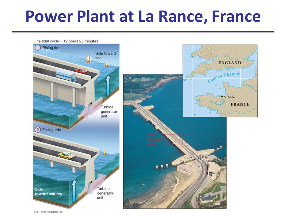 Power Plant at La Rance, France
