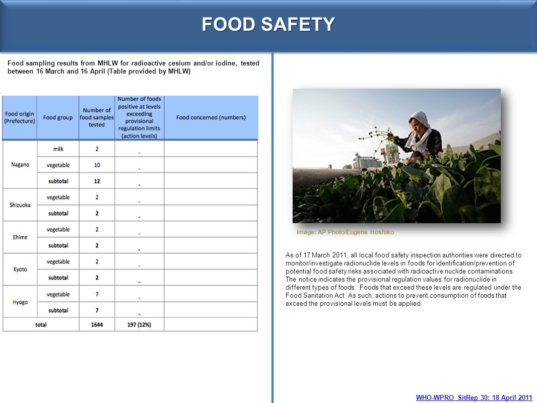 FOOD SAFETY Food sampling results from MHLW for radioactive cesium and/or iodine, tested between 16 March and 16 April (Table provided by MHLW)