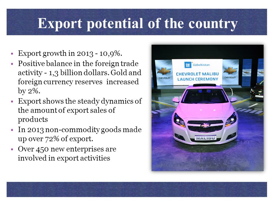 Export potential of the country