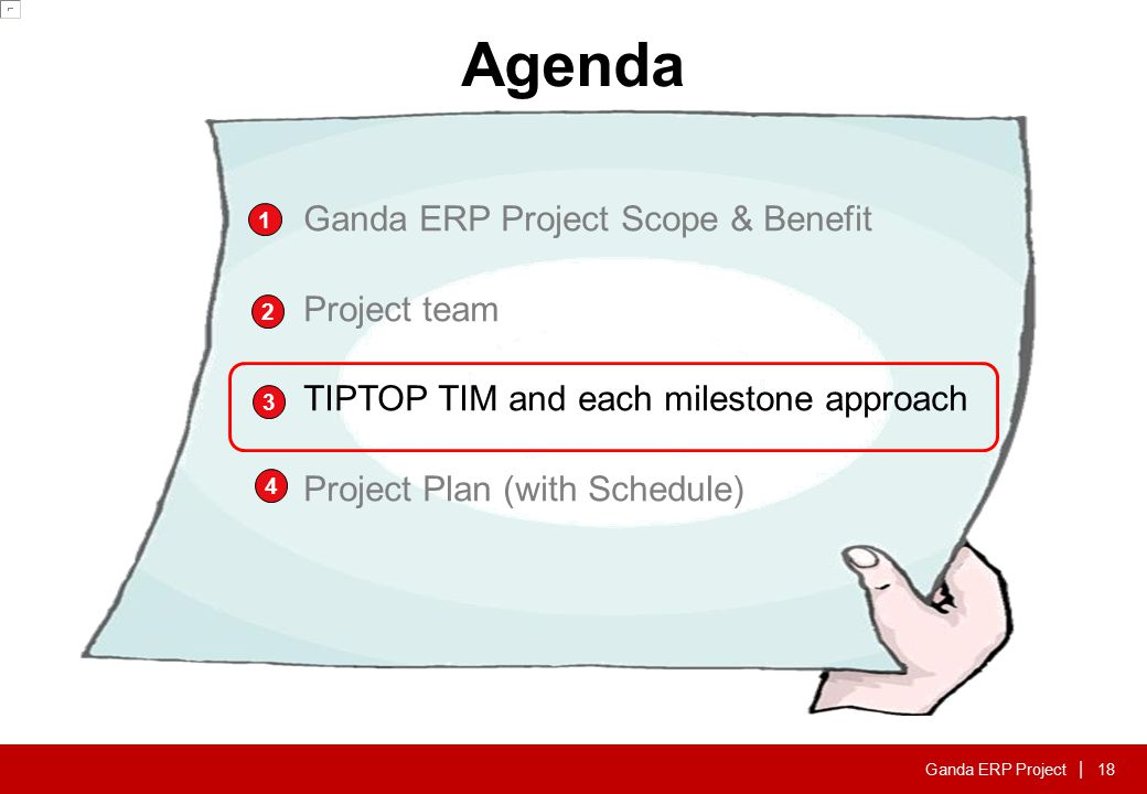 TIPTOP Implementation Methodology