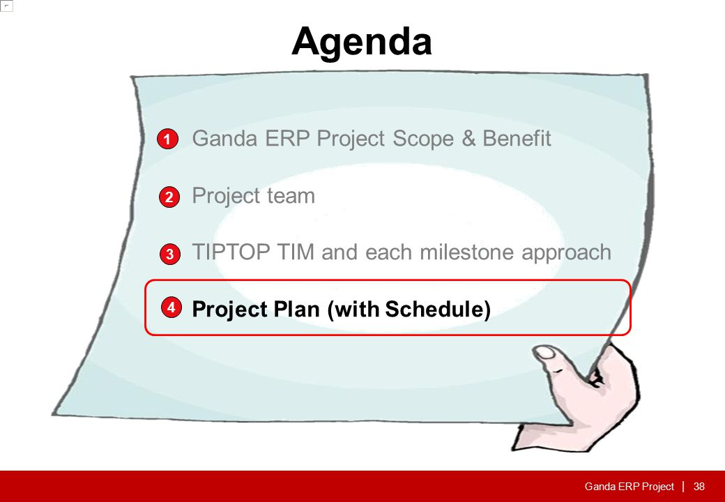 TIM , Product Project Partner TIPTOP Implementation Methodology